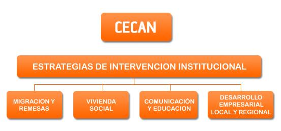 cecan1